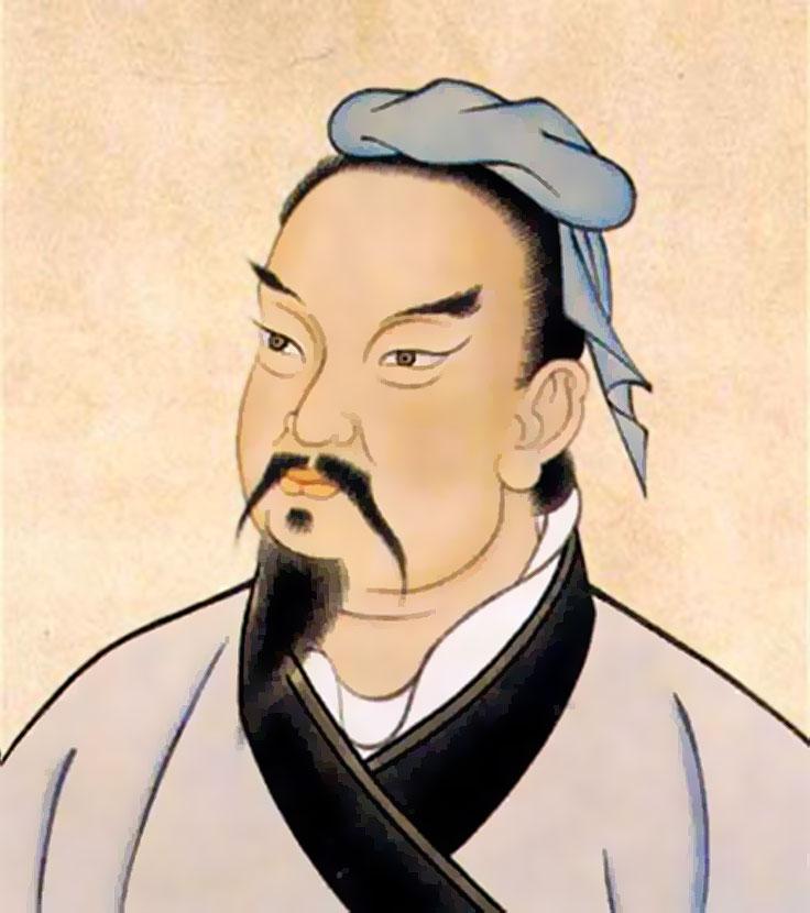 Sun Tzu Quotes For Business